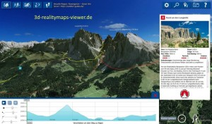 Fereinwohnung Kitzbühel Westendorf Wilder Kaiser Zimmer Übernachtung preiswert billig günstig Wandern Tourenportal 3D